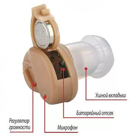 Усилитель слуха JH-906M