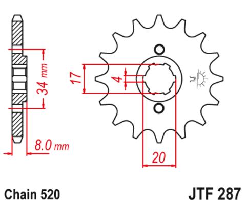 JTF287