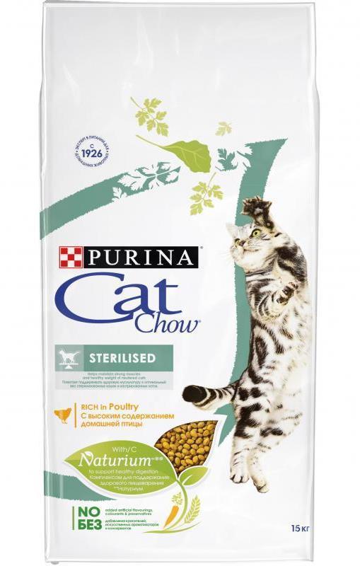 Purina Cat Chow Корм для стерилизованных кошек и кастрированных котов, Purina Cat Chow Sterilised, с домашней птицей стерилиз.jpg