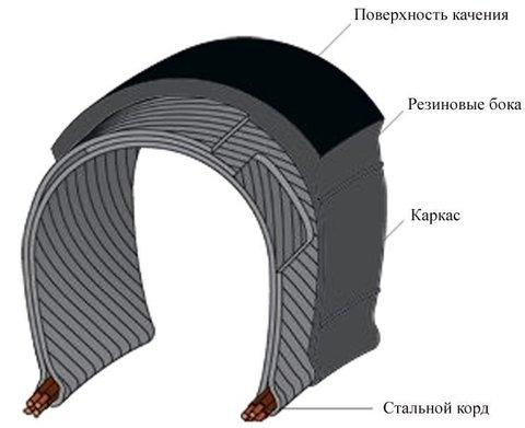 Картинка покрышка Rubena V81 SHIELD 700 x 38C (40-622) CL черная  - 2