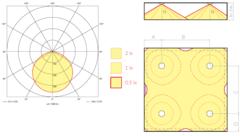 Диаграмма светораспределения и схема расстановки аварийных светильников ONTEC S M1 301 M ST