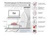 рекомендации по установке Автоматический биокамин Good Fire 1000 INOX