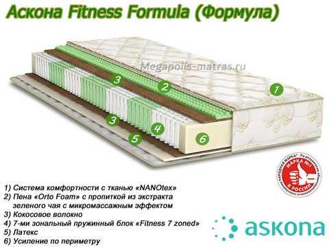 Матрас Аскона Fitness Formula с описанием в Megapolis-matras.ru
