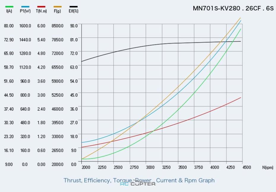 t-motor-mn701-s-kv280-2sht-26.jpg
