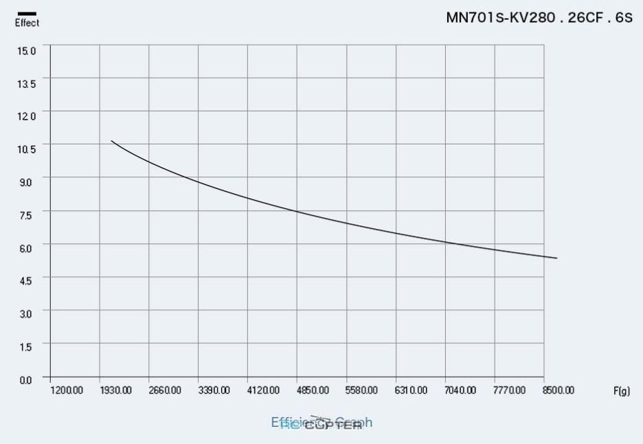 t-motor-mn701-s-kv280-2sht-27.jpg