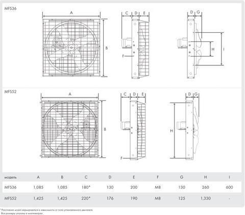 MFS52-37650м3/ч-оц | Размеры вентилятора MFS