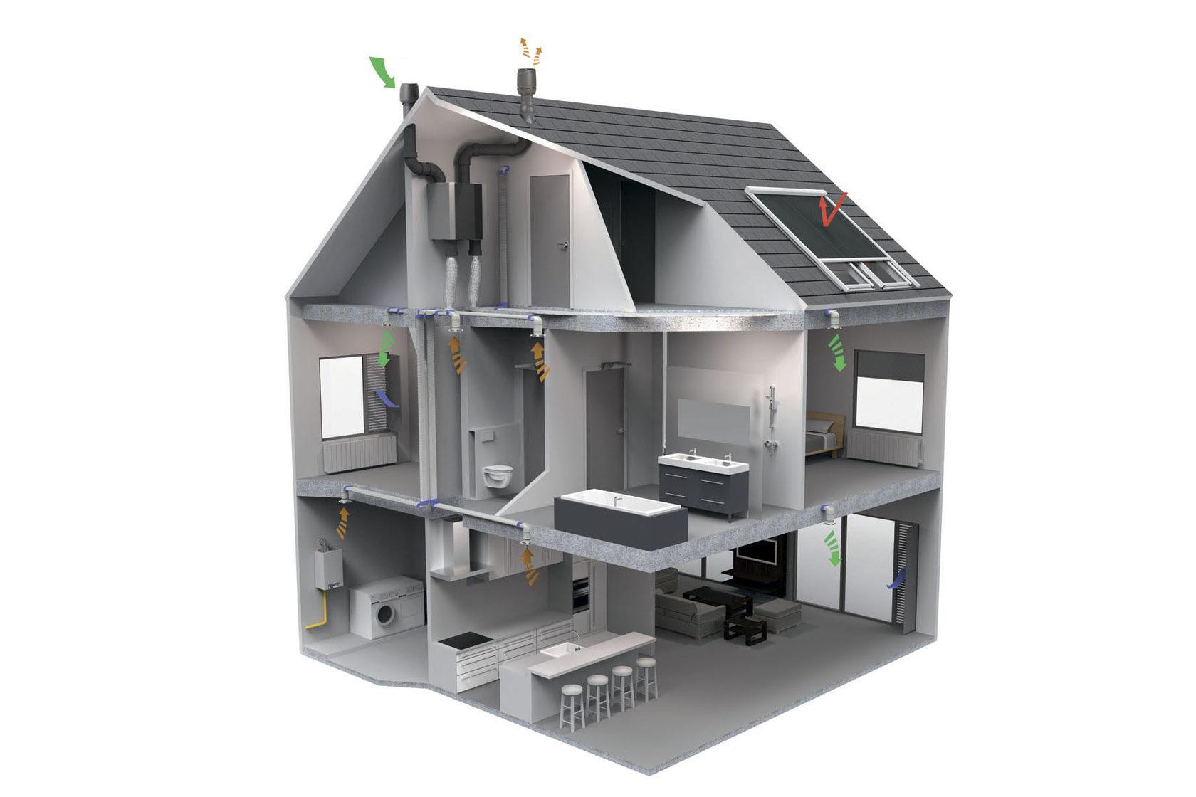 Автоматическая система вентиляции с рекупераций тепла Endura Delta