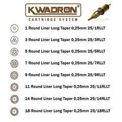 Картридж KWADRON Round Liner 25/1RLLT