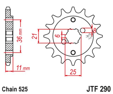 JTF290