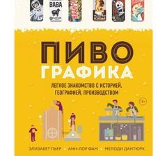 Книга «Пивографика. Лёгкое знакомство с историей, географией, производством» Пьер Э., Фам А., фото 1