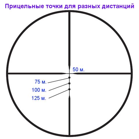 ПРИЦЕЛ BUSHNELL AR OPTICS 2-7X32 #AR92762, СЕТКА DROP ZONE-22