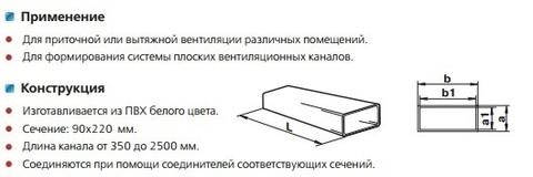 Воздуховод прямоугольный 220х90 1,5 м