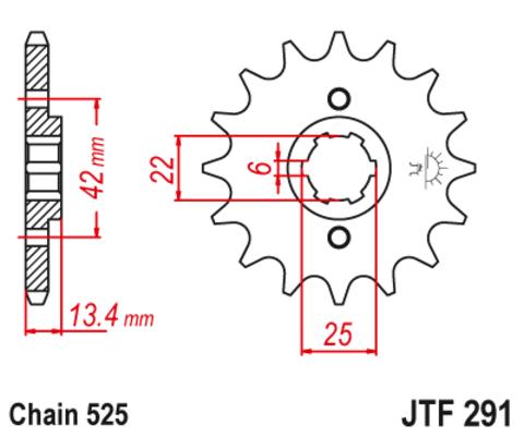 JTF291