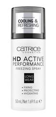 Catrice - Спрей фиксирующий для макияжа