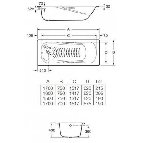 Ванна стальная Roca Princess  150x75см. схема