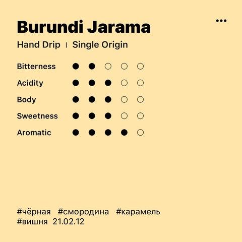 Кофе Burundi Jarama