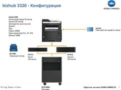МФУ Konica Minolta bizhub 3320 (A6WP021)