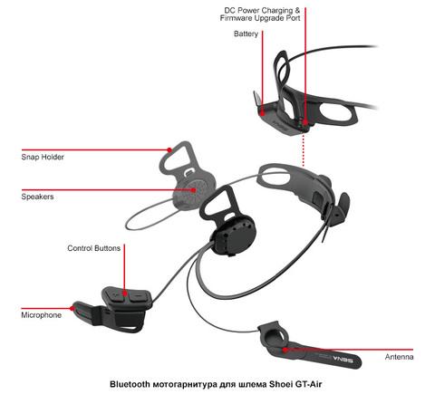 Bluetooth мотогарнитура с дистанционным управлением на руль SENA 10U (для шлемов ARAI закрытого типа)
