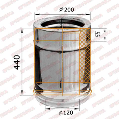 Труба-сэндвич 0,5м d120х200мм (430/0,5 мм+оцинк) Ferrum