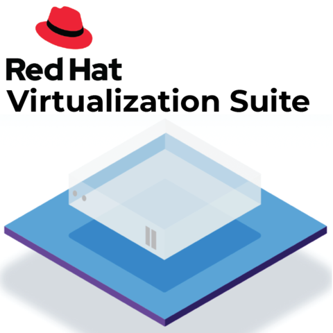 Red Hat Virtualization Suite