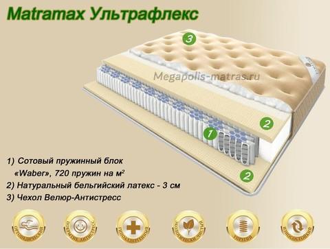 Матрас Матрамакс Ультрафлекс купить в Москве от Megapolis-matras.ru