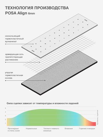 Коврик для йоги с разметкой Align Dark Tiles 183*61*0,6 см