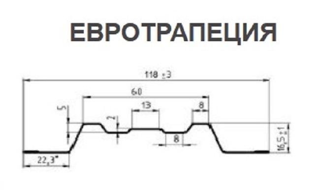 Штакетник металлический Евротрапеция СХЕМА