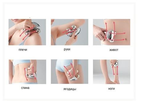 Лифтинг - массажер для лица и тела 4D Massager