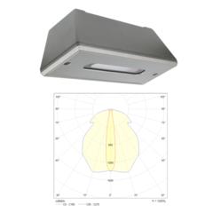 Аварийные промышленные светодиодные светильники для высоких помещений STAMINA Line IP65 MIDBAY Teknoware