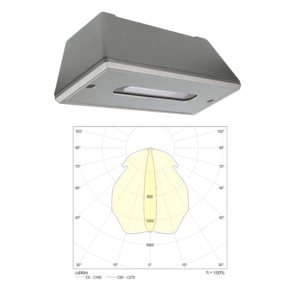 Аварийные промышленные светодиодные светильники для высоких помещений STAMINA Line IP65 MIDBAY Teknoware с диаграммой светораспределения
