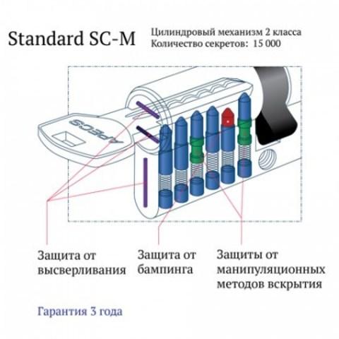 Личинка замка Цилиндрический механизм SC-М100-Z  (45*10*45 или 50*50) APECS