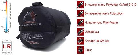 Спальный мешок INDIANA Traveller Plus, схема.