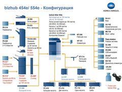 МФУ Konica Minolta bizhub 554e (A61D021)