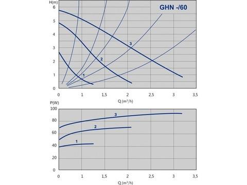 12-graf_ghn_navojna_60-12-cff94e72fab3624d