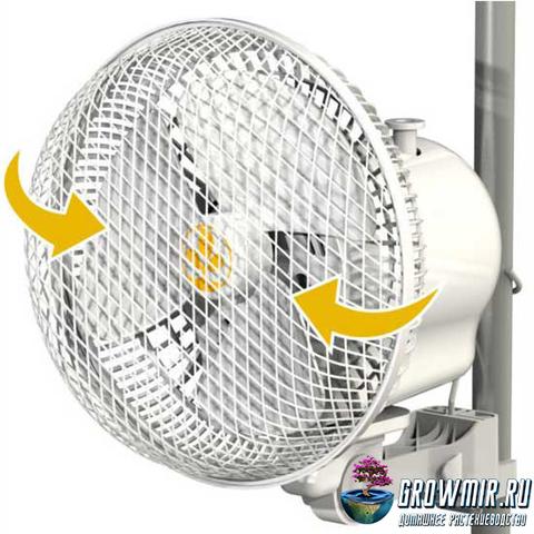 Вентилятор для обдува Monkey Fan 20 Вт