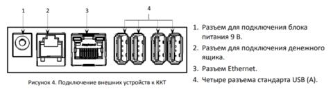 Порты АТОЛ 150Ф (АТОЛ Сигма)