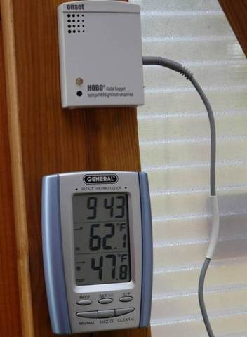Измерители параметров атмосферного воздуха «Паскаль-СТ»