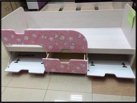 Детская кровать Минима-