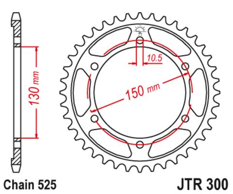 JTR300