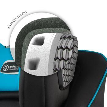 Автокресло SafeMax™ Platinum Series™ (Rollover tested)