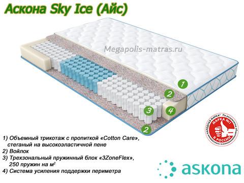 Матрас Askona Sky Ice (Айс) со слоями в Megapolis-matras.ru