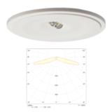 Светодиодные светильники аварийного освещения IP44 LINESPOT II Teknoware