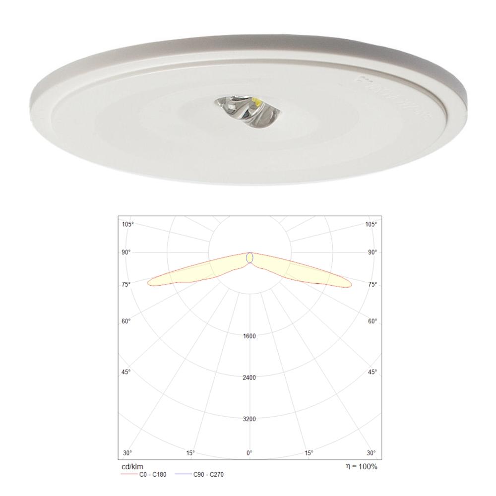 Светодиодные светильники аварийного освещения LINESPOT II Teknoware