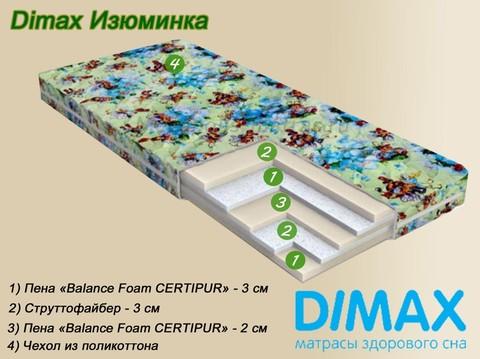 Детский матрас Dimax Изюминка от Мегаполис-матрас