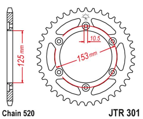 JTR301