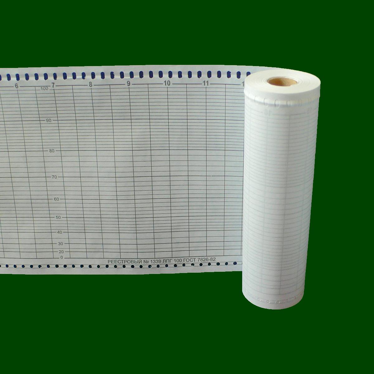 Диаграммная рулонная лента, реестровый № 1339  (42,333 руб/кв.м)