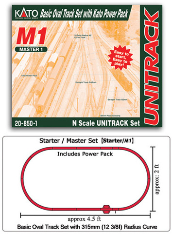 Набор пути Kato Unitrack Основной овал M1 с блоком управления