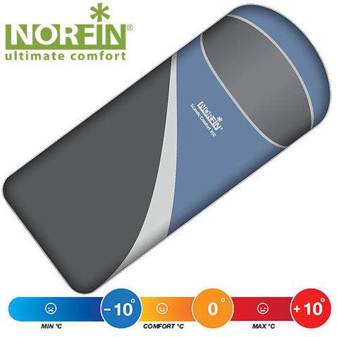 Спальник NORFIN Scandic Comfort 350 Family (молния слева)