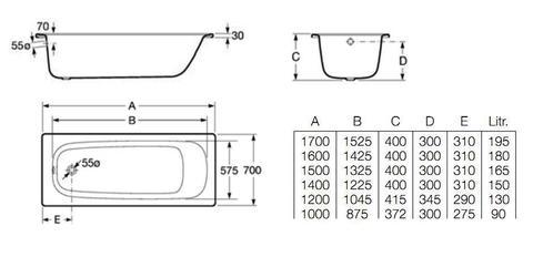 Ванна стальная Roca Contesa  140x70см. схема