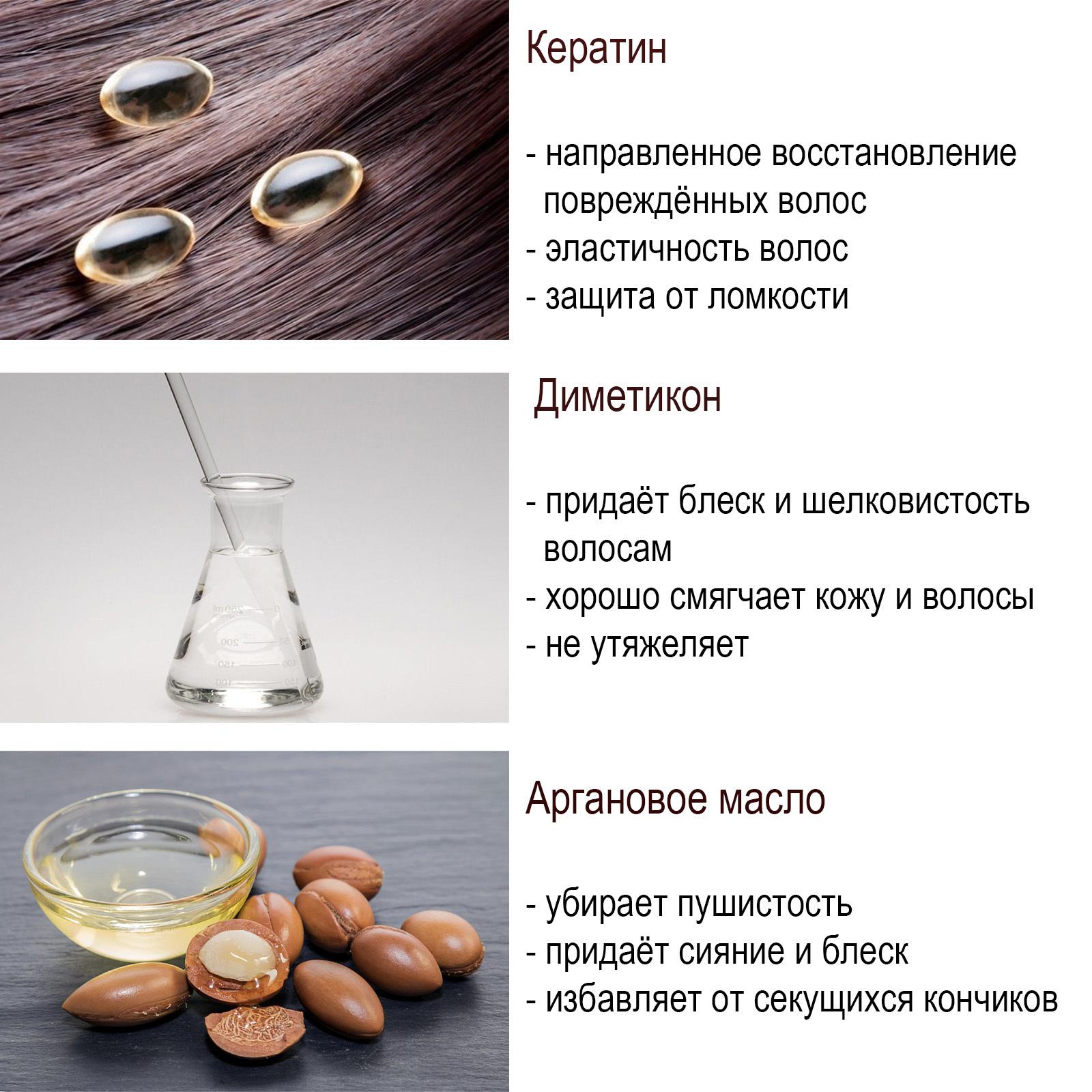 Масляный эликсир Visage Keratin&Argan, 50 мл